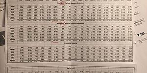 tabella dati regione Marche