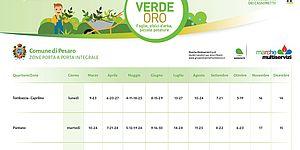 Verde Oro a Pesaro calendario 2020