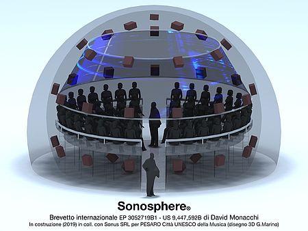 Sonosfera