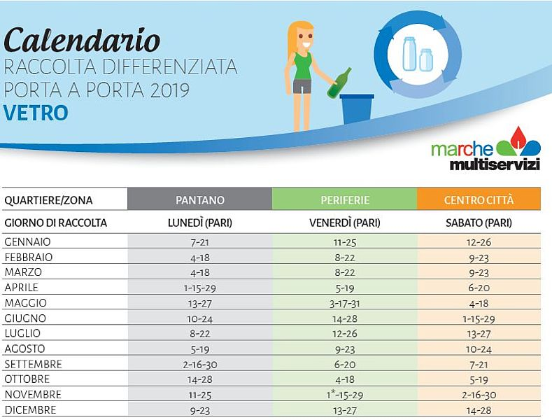 Calendario 31 Luglio 2019.Comune Di Pesaro Calendari Raccolta Differenziata 2019