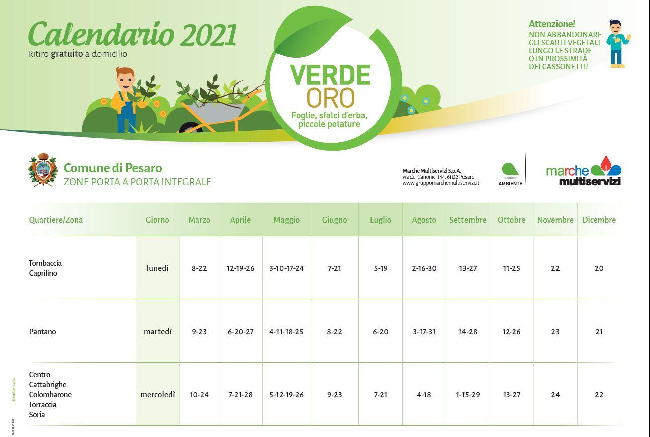 VerdeOro: modalità per anno 2021