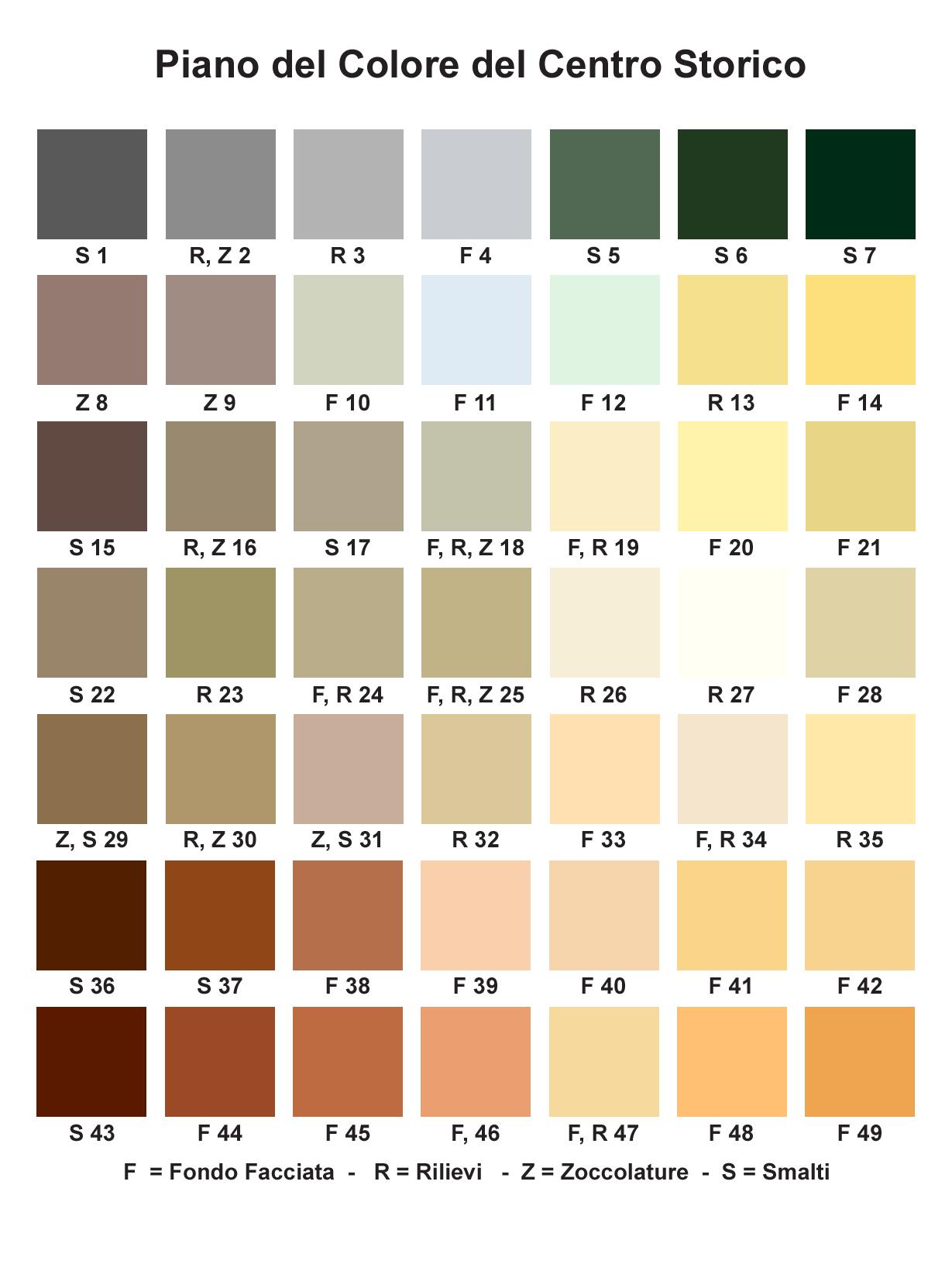 Comune di pesaro piano del colore centro storico for Tavole colori per pareti